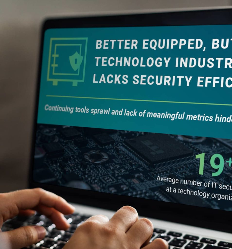 State of Security Technology Investments in Technology
